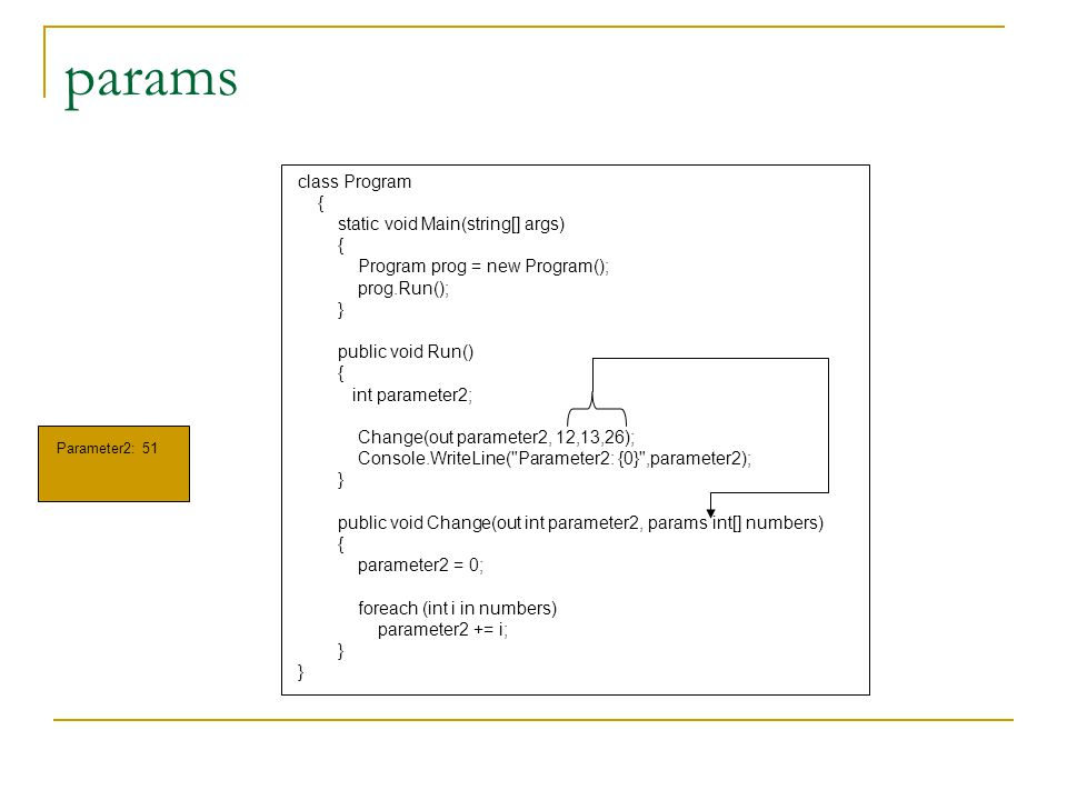 params class Program { static void Main(string[] args)
